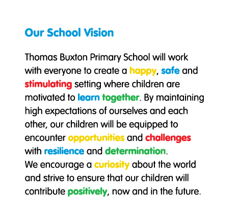 Thomas Buxton Primary School will work with everyone to create a happy, safe and stimulating setting where children are motivated to learn together. By maintaining high expectations of ourselves and each other, our children will be equipped to encounter opportunities and challenges with resilience and determination. We encourage a curiosity about the world and strive to ensure that our children will contribute positively, now and in the future.